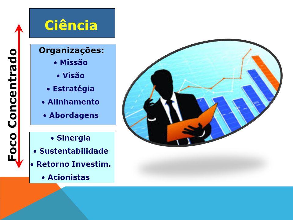 PLANEJAMENTO Definição de Objetivos e Recursos DIREÇÃO Realização das Ações/Acompanha mento CONTROLE Verificação dos Resultados/ Avaliação ORGANIZAÇÃO