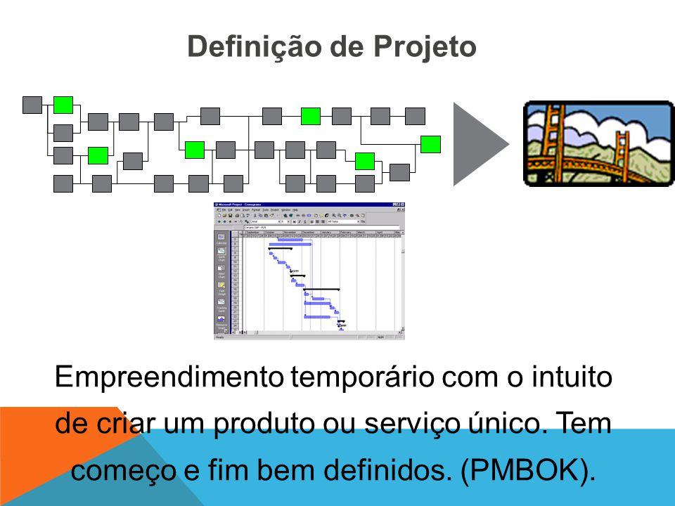 Identificar a importância da área de gerenciamento de projetos; Mostrar a estrutura envolvida em um processo de gestão de projetos; Apresentar os pont