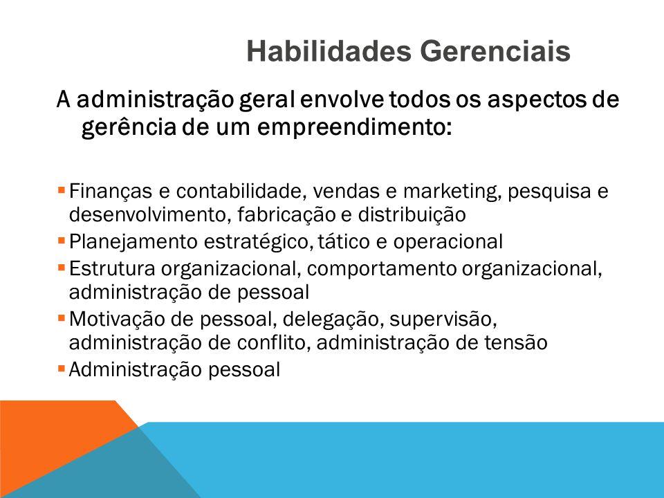 Habilidades Gerenciais Entre outros pontos, inclui: Finanças e Contabilidade, Marketing e Vendas, Pesquisa e Desenvolvimento, Fabricação e Distribuiçã