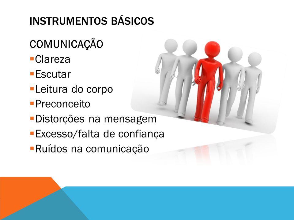 INSTRUMENTOS BÁSICOS COMUNICAÇÃO  Estabelecer o contato com a outra pessoa  Estabelecer o objetivo da comunicação