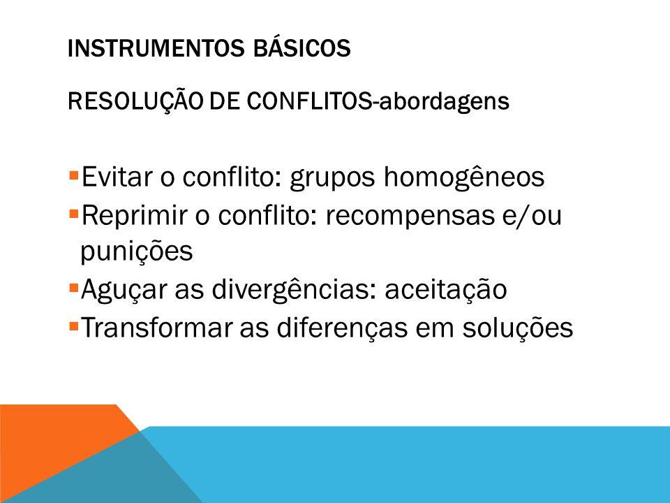 INSTRUMENTOS BÁSICOS RESOLUÇÃO DE CONFLITOS-fatores  Natureza  Grau  Intensidade e possíveis consequências  Grau de motivação dos indivíduos