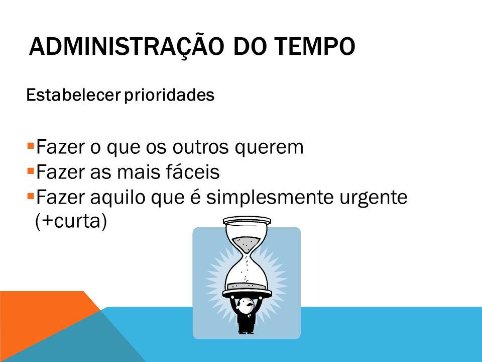 ADMINISTRAÇÃO DO TEMPO O TEMPO DEPOIS DE GASTO JAMAIS SERÁ RECUPERADO