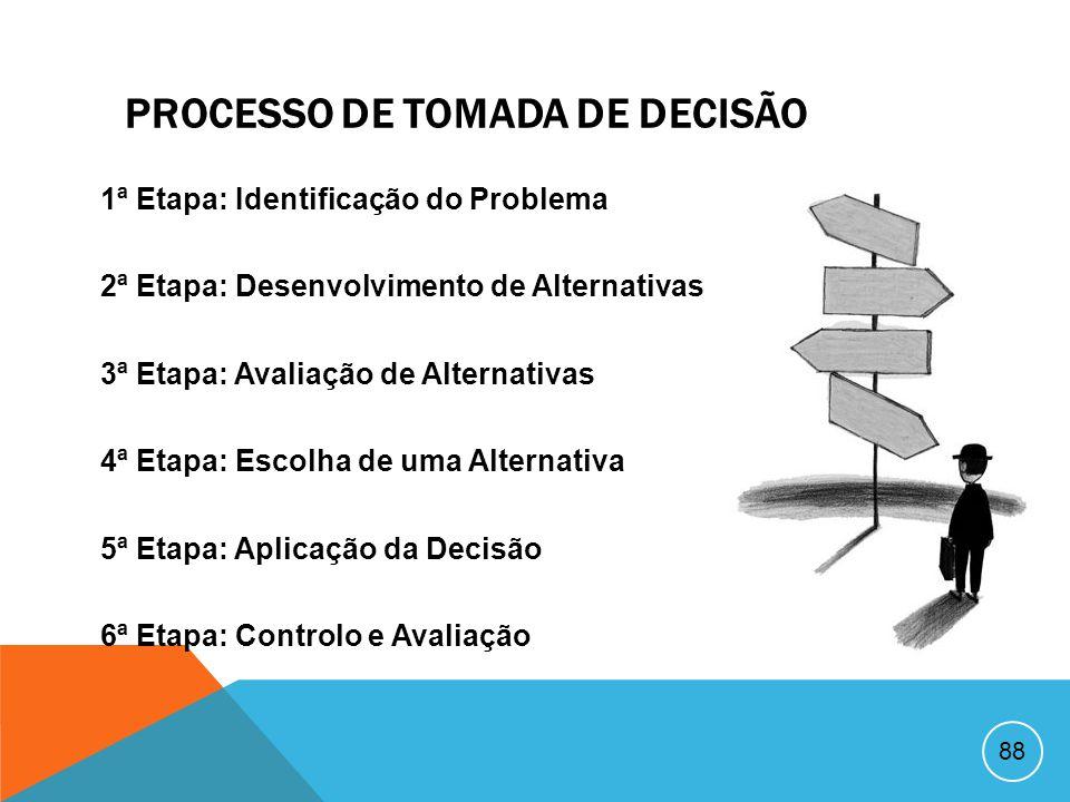 87 TIPOS DE DECISÃO E NÍVEL DE DECISÃO Topo Abrangente, não estruturado, não frequente, Médio / Intermédio Tanto estruturado, como não estruturado Bai