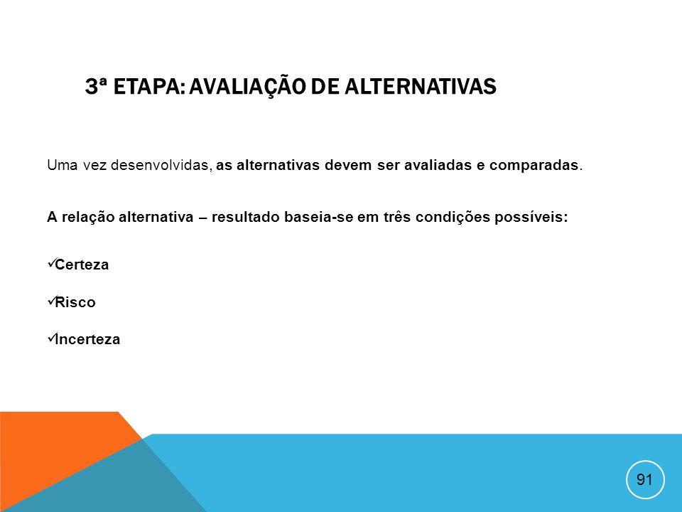 90 2ª ETAPA: DESENVOLVIMENTO DE ALTERNATIVAS -Consiste na listagem das várias formas possíveis de resolver um problema que foi identificado e requer s