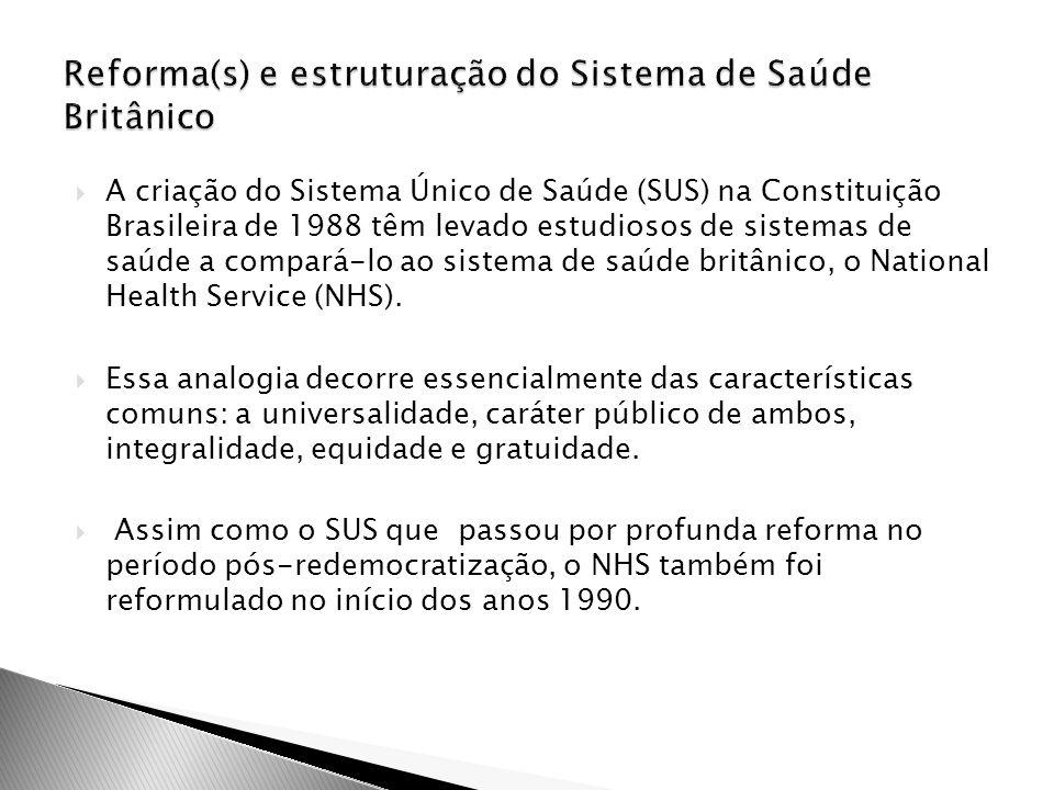  A criação do Sistema Único de Saúde (SUS) na Constituição Brasileira de 1988 têm levado estudiosos de sistemas de saúde a compará-lo ao sistema de s