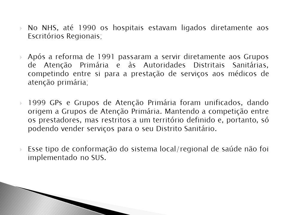  No NHS, até 1990 os hospitais estavam ligados diretamente aos Escritórios Regionais;  Após a reforma de 1991 passaram a servir diretamente aos Grup