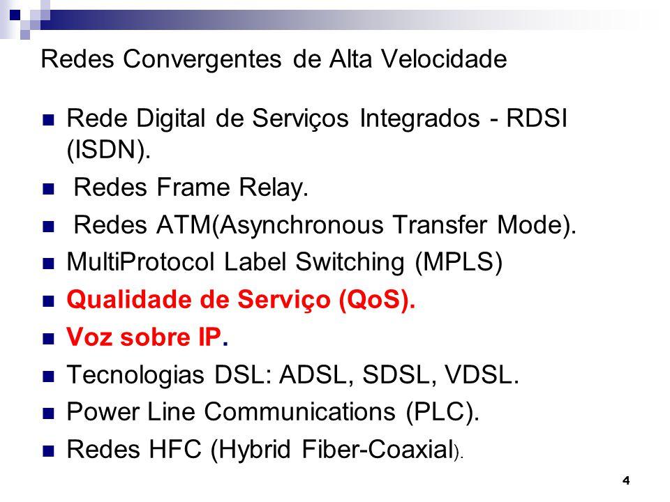 85 Dispositivos de Rede Roteador / gateway  Tipos de interface de Voz  QOS  Remarcação de pacote  Tipos de Fila  Fragmentação  Manipulação de dígitos