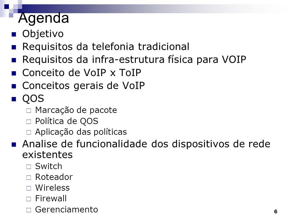 87 Interface de Voz Digitais E1  30 Canais de voz  R2 MFC (Brasil) T1  24 canais de voz PRI  Primary rate interface  T1 (23B + 1 D)  E1 (30B + 1D)  B (64Kbps) + D (64Kbps) BRI  Basic rate interface  2B (64Kbps) + D (16Kbps)