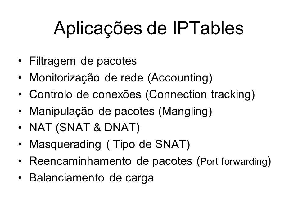 Aplicações de IPTables Filtragem de pacotes Monitorização de rede (Accounting) Controlo de conexões (Connection tracking) Manipulação de pacotes (Mang