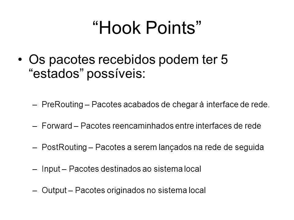 """""""Hook Points"""" Os pacotes recebidos podem ter 5 """"estados"""" possíveis: –PreRouting – Pacotes acabados de chegar à interface de rede. –Forward – Pacotes r"""