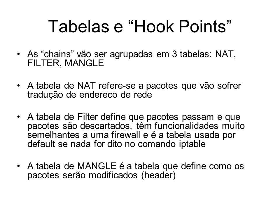 """Tabelas e """"Hook Points"""" As """"chains"""" vão ser agrupadas em 3 tabelas: NAT, FILTER, MANGLE A tabela de NAT refere-se a pacotes que vão sofrer tradução de"""