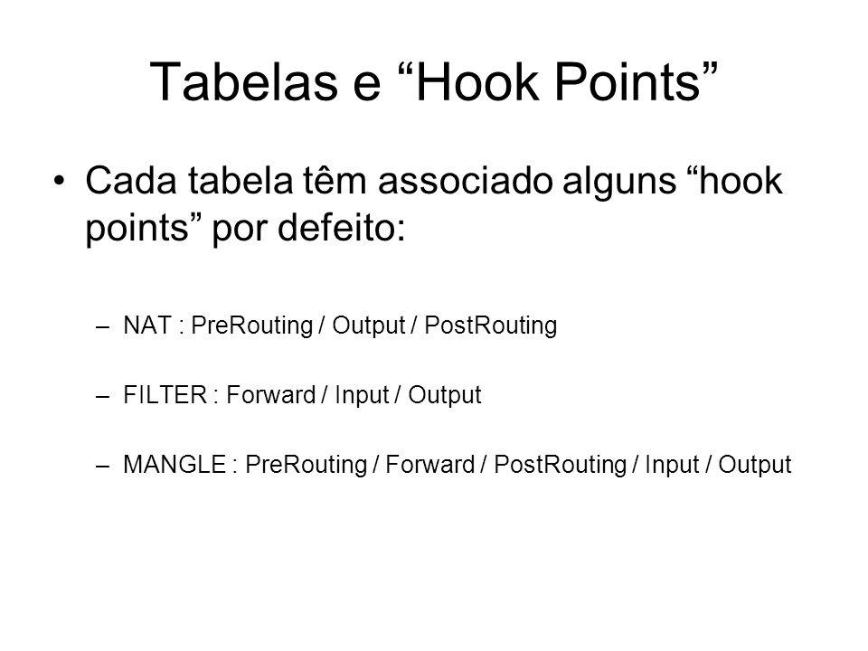 "Tabelas e ""Hook Points"" Cada tabela têm associado alguns ""hook points"" por defeito: –NAT : PreRouting / Output / PostRouting –FILTER : Forward / Input"