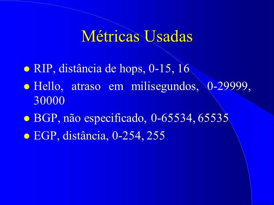 Métricas Usadas l RIP, distância de hops, 0-15, 16 l Hello, atraso em milisegundos, 0-29999, 30000 l BGP, não especificado, 0-65534, 65535 l EGP, distância, 0-254, 255