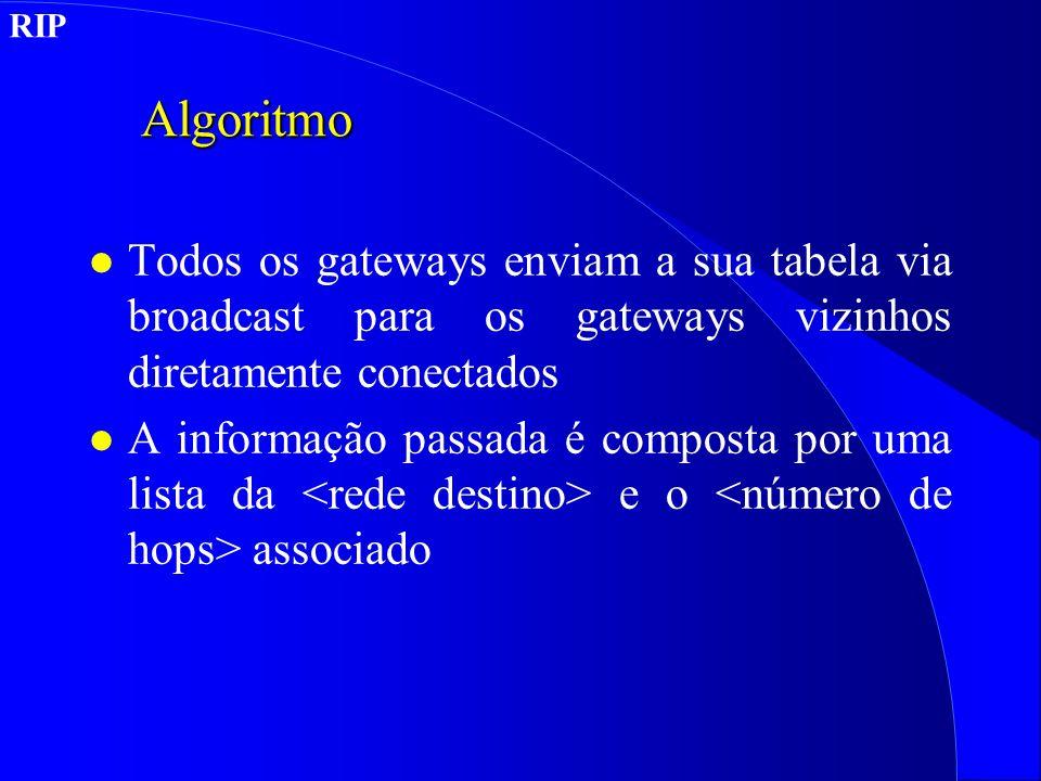 Algoritmo l Todos os gateways enviam a sua tabela via broadcast para os gateways vizinhos diretamente conectados l A informação passada é composta por uma lista da e o associado RIP