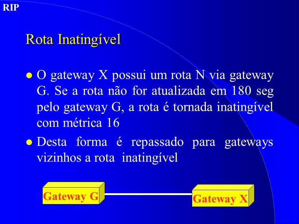 Rota Inatingível l O gateway X possui um rota N via gateway G.