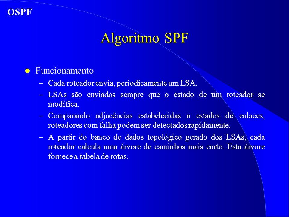 Algoritmo SPF l Funcionamento –Cada roteador envia, periodicamente um LSA.