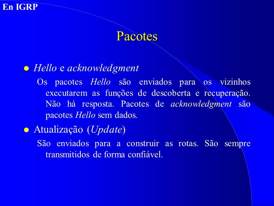Pacotes l Hello e acknowledgment Os pacotes Hello são enviados para os vizinhos executarem as funções de descoberta e recuperação.