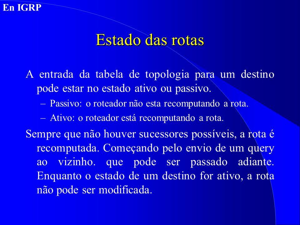 Estado das rotas A entrada da tabela de topologia para um destino pode estar no estado ativo ou passivo.