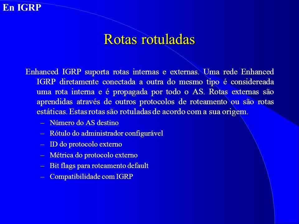 Rotas rotuladas Enhanced IGRP suporta rotas internas e externas.