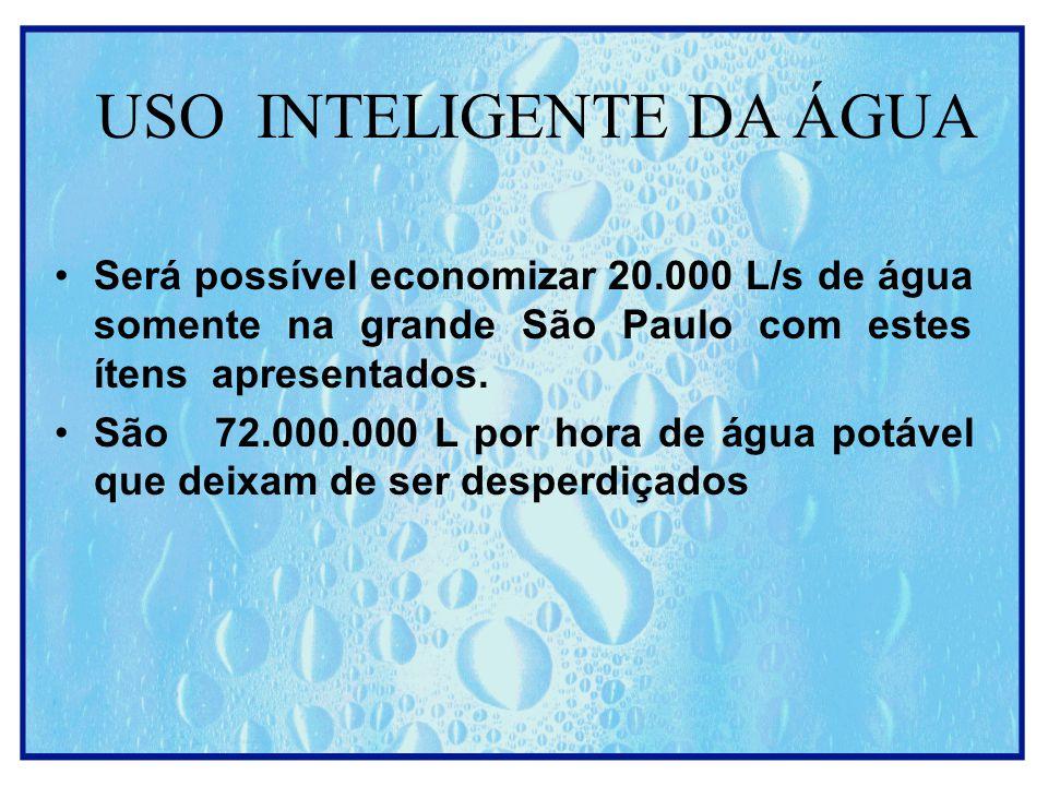 USO INTELIGENTE DA ÁGUA Será possível economizar 20.000 L/s de água somente na grande São Paulo com estes ítens apresentados. São 72.000.000 L por hor