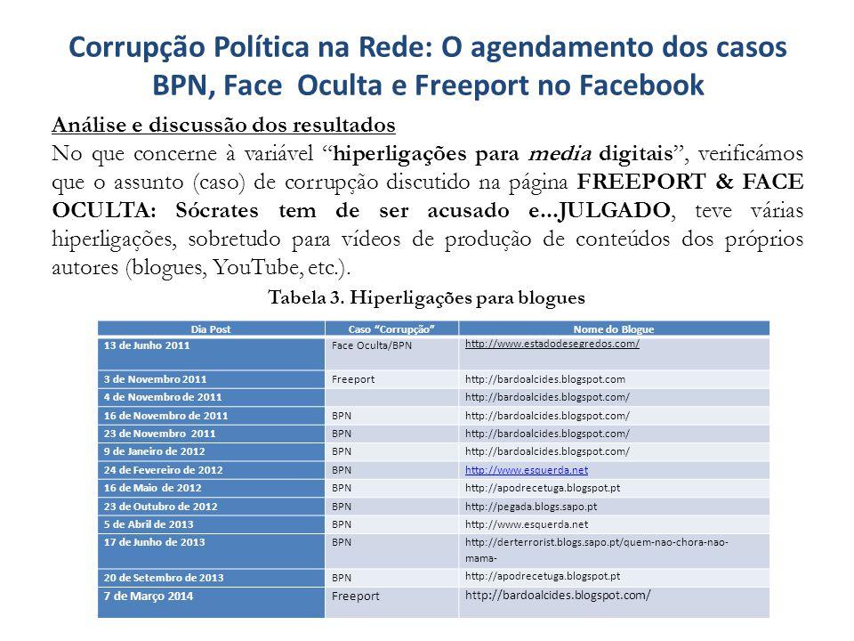 Corrupção Política na Rede: O agendamento dos casos BPN, Face Oculta e Freeport no Facebook Análise e discussão dos resultados No que concerne à variá