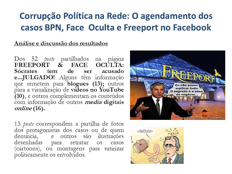 Análise e discussão dos resultados Dos 52 posts partilhados na página FREEPORT & FACE OCULTA: Sócrates tem de ser acusado e...JULGADO! Alguns têm info