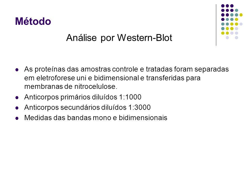 Método As proteínas das amostras controle e tratadas foram separadas em eletroforese uni e bidimensional e transferidas para membranas de nitrocelulose.
