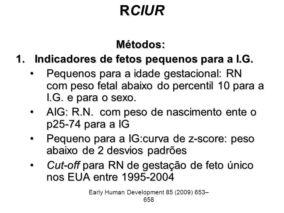 R RCIUR Métodos: 1.Indicadores de fetos pequenos para a I.G. Pequenos para a idade gestacional: RN com peso fetal abaixo do percentil 10 para a I.G. e