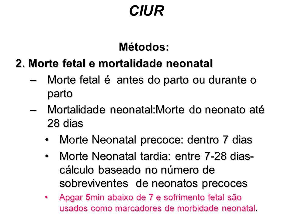 CIUR Métodos: 2. Morte fetal e mortalidade neonatal –Morte fetal é antes do parto ou durante o parto –Mortalidade neonatal:Morte do neonato até 28 dia