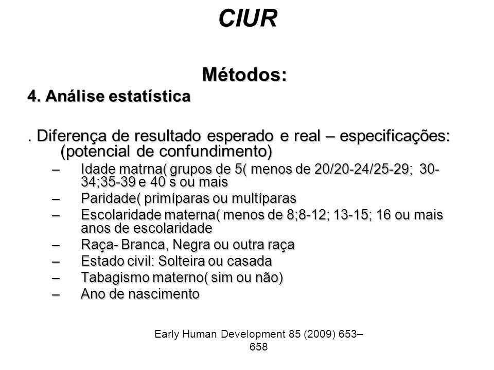 CIUR Métodos: 4. Análise estatística. Diferença de resultado esperado e real – especificações: (potencial de confundimento) –Idade matrna( grupos de 5