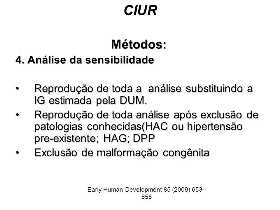 CIUR Métodos: 4. Análise da sensibilidade Reprodução de toda a análise substituindo a IG estimada pela DUM.Reprodução de toda a análise substituindo a