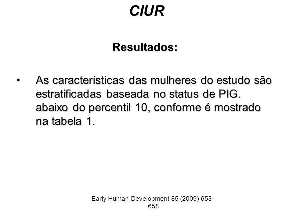 CIUR Resultados: As características das mulheres do estudo são estratificadas baseada no status de PIG. abaixo do percentil 10, conforme é mostrado na