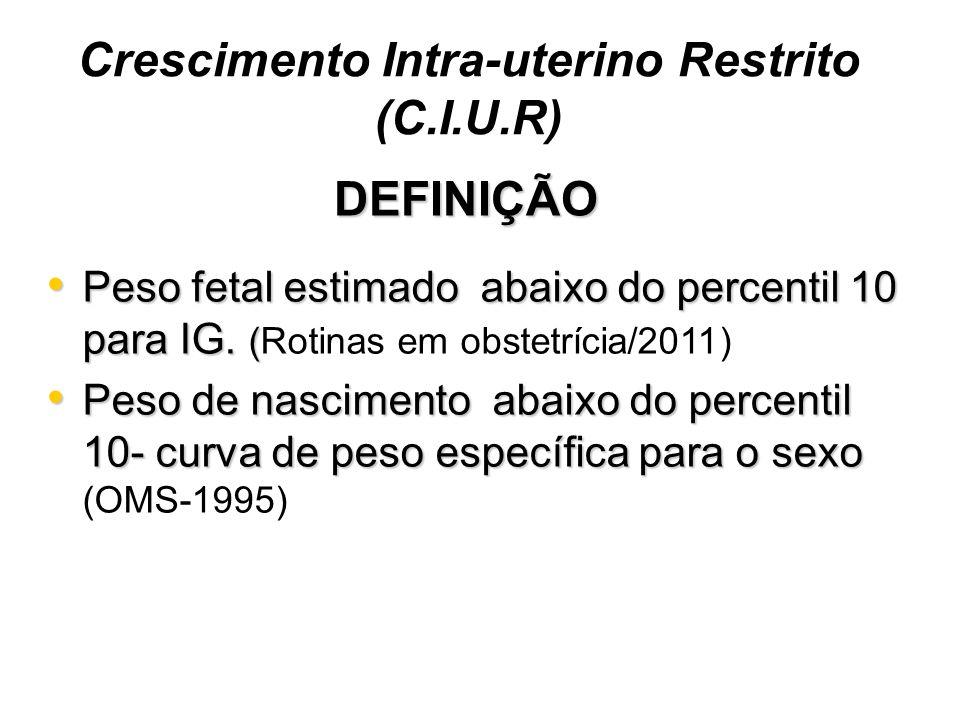 MENSAGEM Nem todo RN com CIUR é PIG e nem todo RN PIG tem CIUR (a condição CIUR é definida como um deficiente crescimento e desenvolvimento do embrião/feto durante a gravidez, sendo detectado pela diminuição da velocidade do crescimento detectada pelo ultrassom seriado) Lee PA, 2003;Costa S, 2010