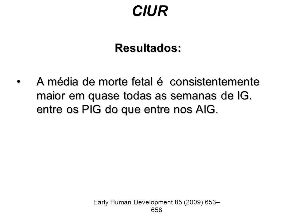 CIUR Resultados: A média de morte fetal é consistentemente maior em quase todas as semanas de IG. entre os PIG do que entre nos AIG.A média de morte f