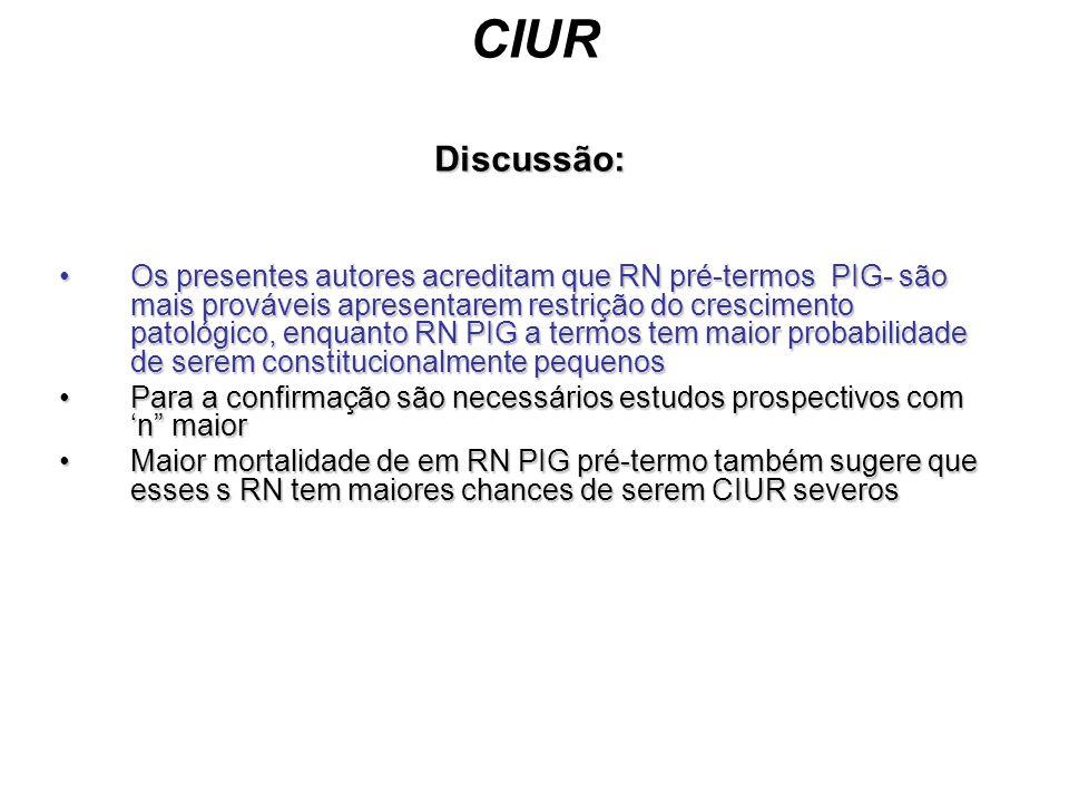 CIUR Discussão: Os presentes autores acreditam que RN pré-termos PIG- são mais prováveis apresentarem restrição do crescimento patológico, enquanto RN