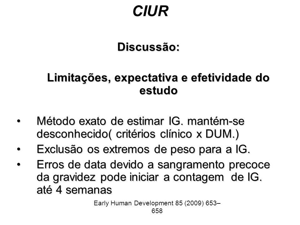 CIUR Discussão: Limitações, expectativa e efetividade do estudo Limitações, expectativa e efetividade do estudo Método exato de estimar IG. mantém-se
