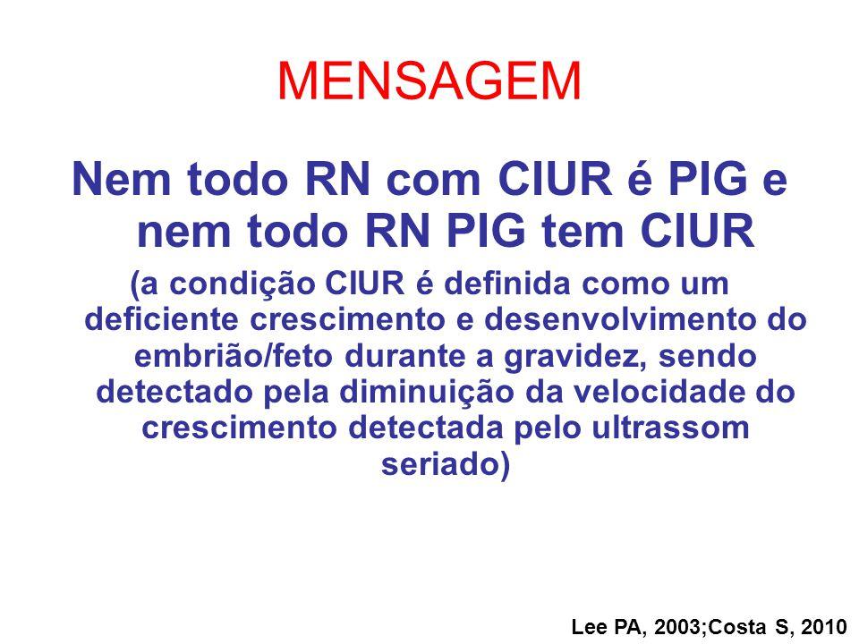 MENSAGEM Nem todo RN com CIUR é PIG e nem todo RN PIG tem CIUR (a condição CIUR é definida como um deficiente crescimento e desenvolvimento do embrião