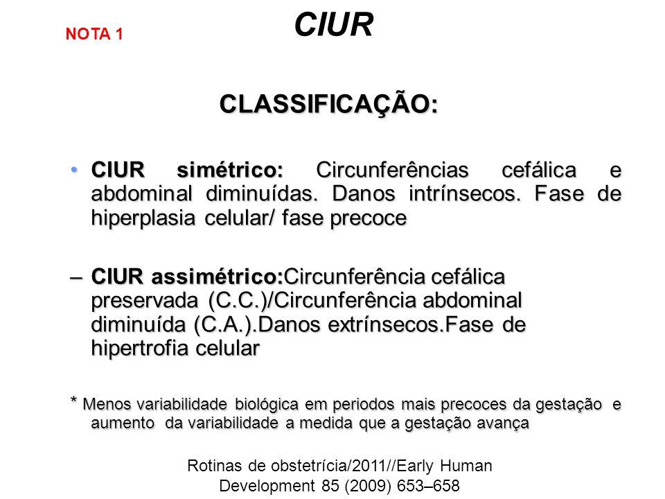 CIUR CLASSIFICAÇÃO: CIUR simétrico: Circunferências cefálica e abdominal diminuídas. Danos intrínsecos. Fase de hiperplasia celular/ fase precoceCIUR