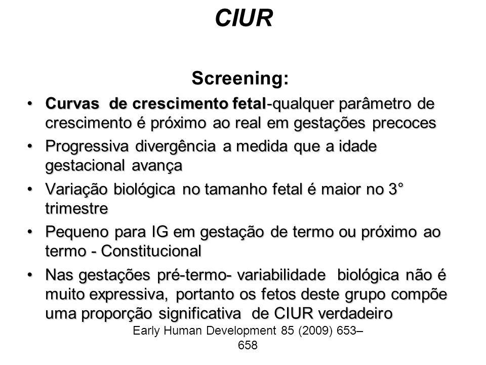 CIUR Screening: Curvas de crescimento fetal-qualquer parâmetro de crescimento é próximo ao real em gestações precocesCurvas de crescimento fetal-qualq