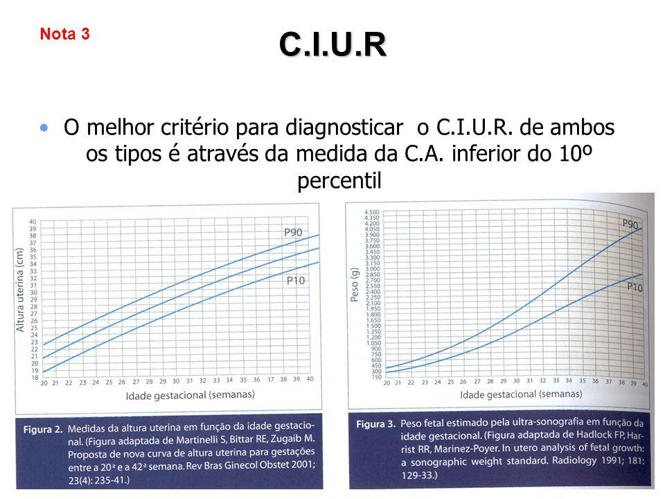 O melhor critério para diagnosticar o C.I.U.R. de ambos os tipos é através da medida da C.A. inferior do 10º percentil C.I.U.R Nota 3