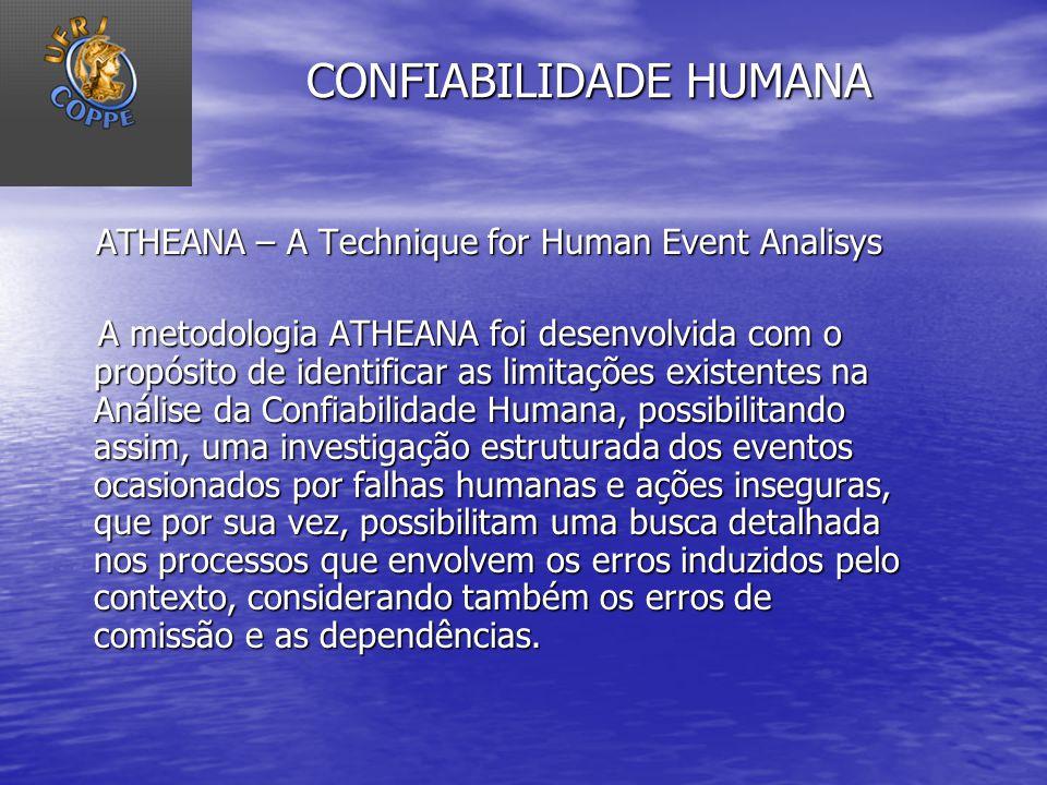 CONFIABILIDADE HUMANA ATHEANA – A Technique for Human Event Analisys A metodologia ATHEANA foi desenvolvida com o propósito de identificar as limitaçõ