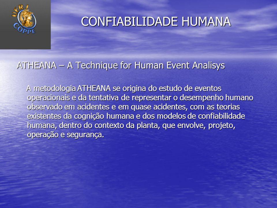 CONFIABILIDADE HUMANA ATHEANA – A Technique for Human Event Analisys A metodologia ATHEANA se origina do estudo de eventos operacionais e da tentativa