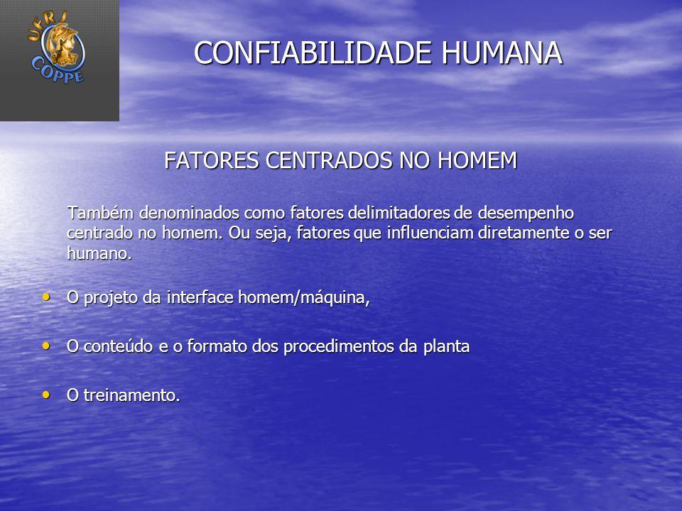 CONFIABILIDADE HUMANA FATORES CENTRADOS NO HOMEM Também denominados como fatores delimitadores de desempenho centrado no homem. Ou seja, fatores que i
