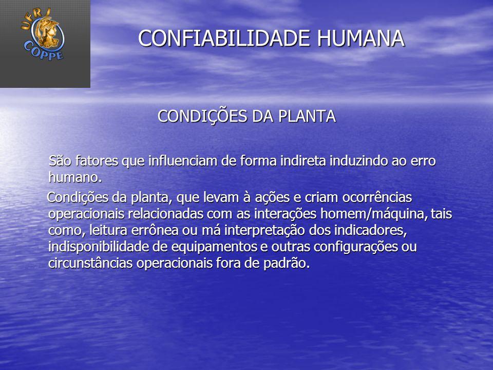 CONFIABILIDADE HUMANA CONDIÇÕES DA PLANTA São fatores que influenciam de forma indireta induzindo ao erro humano. São fatores que influenciam de forma