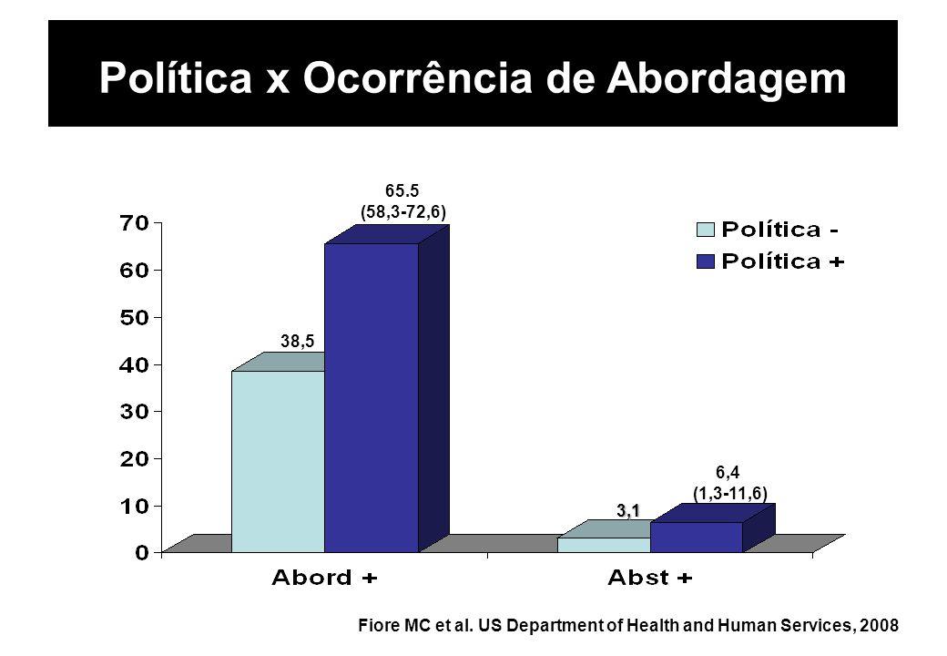 Política x Ocorrência de Abordagem 38,5 65.5 (58,3-72,6) 3,1 6,4 (1,3-11,6) Fiore MC et al. US Department of Health and Human Services, 2008