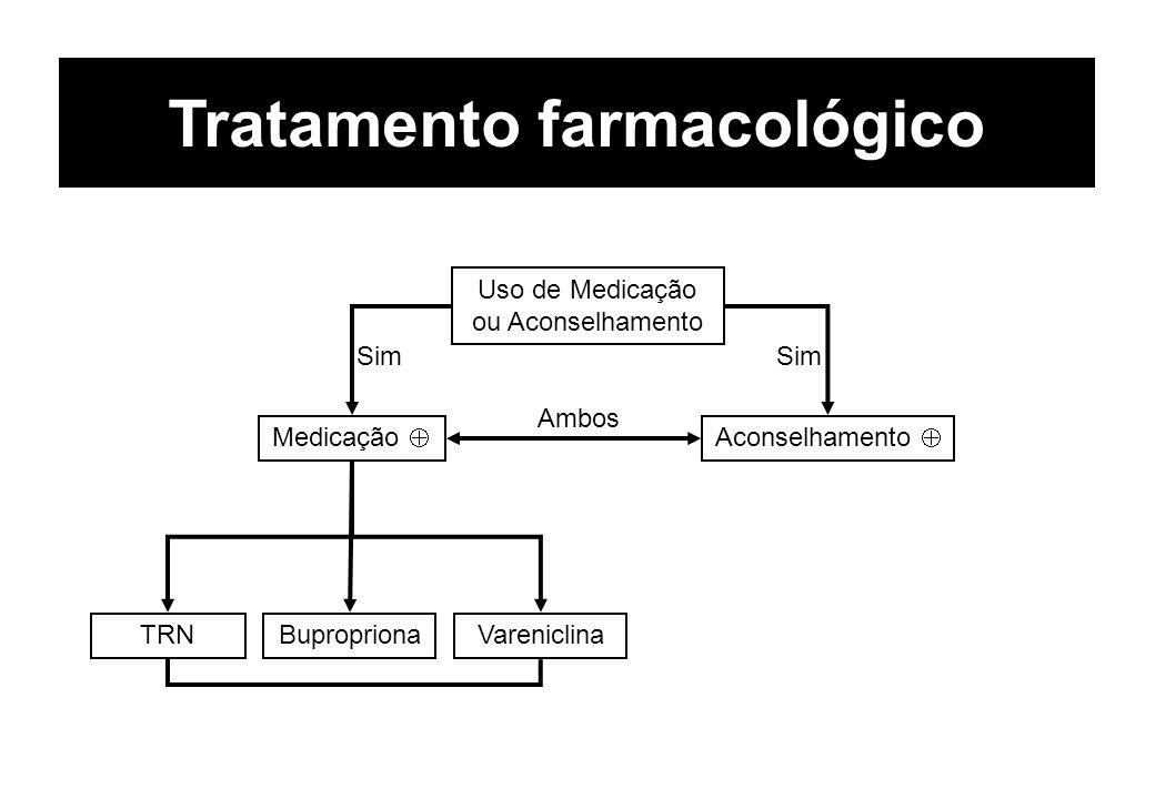 Uso de Medicação ou Aconselhamento Medicação  Aconselhamento  TRNBuproprionaVareniclina Ambos Sim Tratamento farmacológico