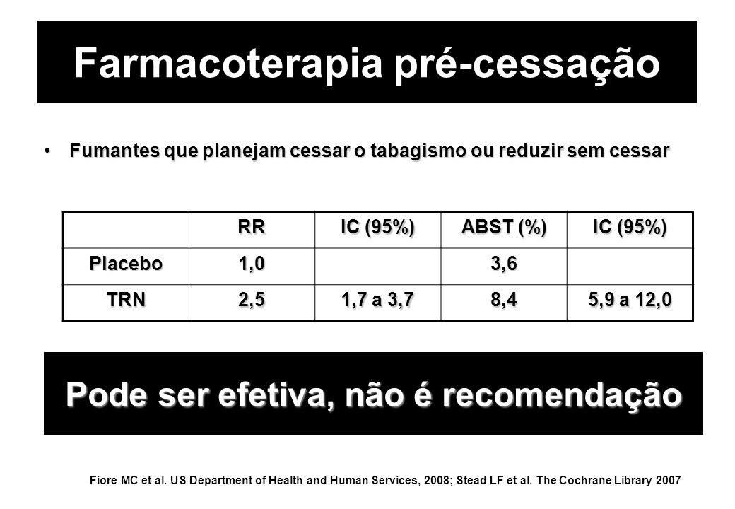 Farmacoterapia pré-cessação Fumantes que planejam cessar o tabagismo ou reduzir sem cessarFumantes que planejam cessar o tabagismo ou reduzir sem cess