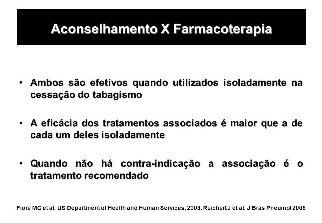 Ambos são efetivos quando utilizados isoladamente na cessação do tabagismoAmbos são efetivos quando utilizados isoladamente na cessação do tabagismo A