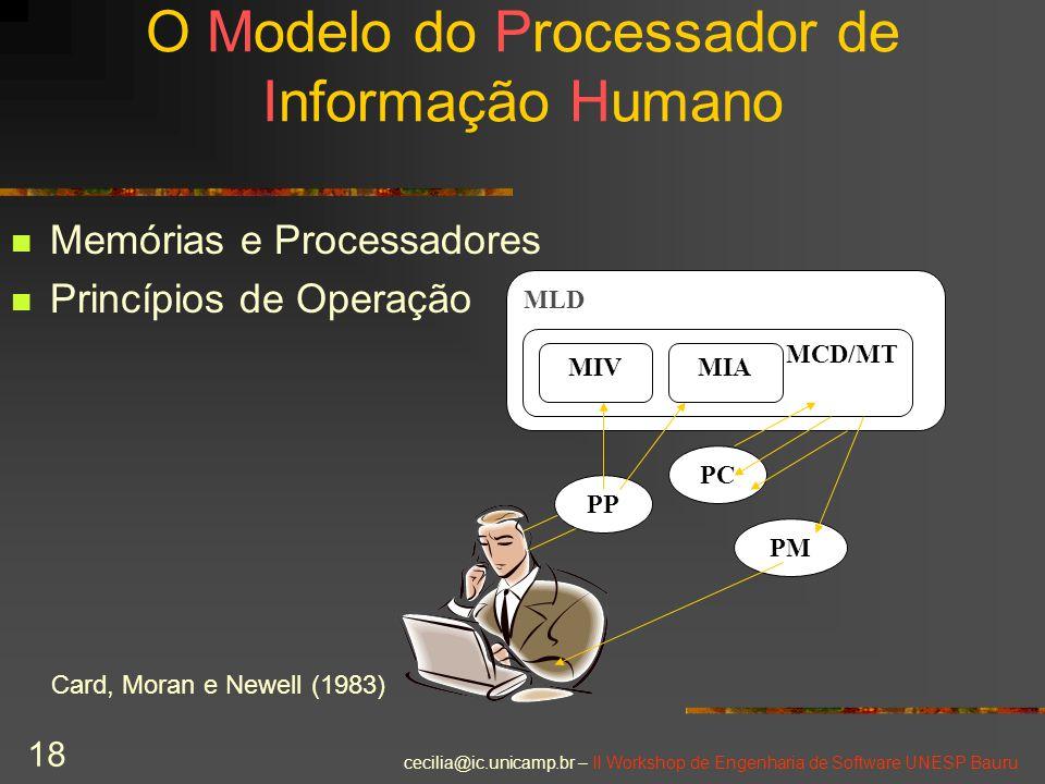 cecilia@ic.unicamp.br – II Workshop de Engenharia de Software UNESP Bauru 18 O Modelo do Processador de Informação Humano Memórias e Processadores Pri