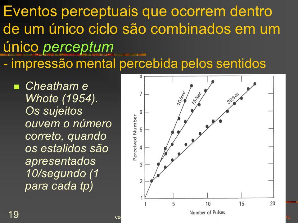 cecilia@ic.unicamp.br – II Workshop de Engenharia de Software UNESP Bauru 19 Eventos perceptuais que ocorrem dentro de um único ciclo são combinados e